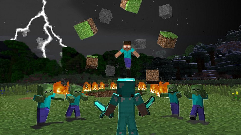 Minecraft личности (от Katrinka)